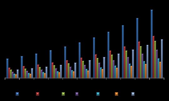 vending machine sales statistics