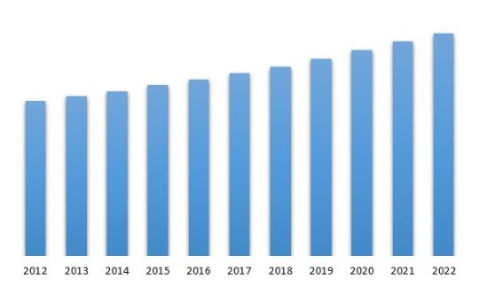 Germany Embedded Computing Market Size